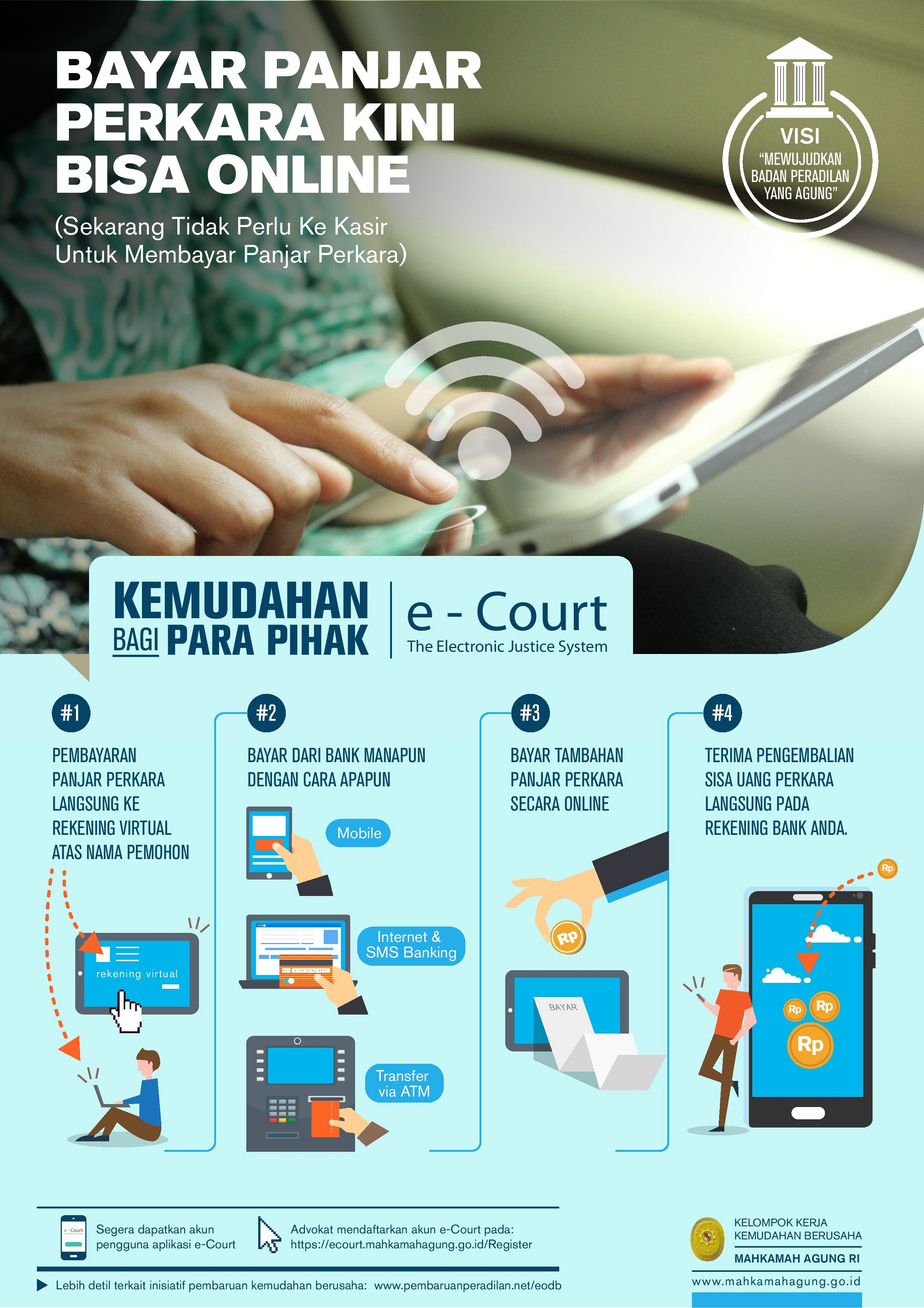 E-COURT - The Electronic Justices System
