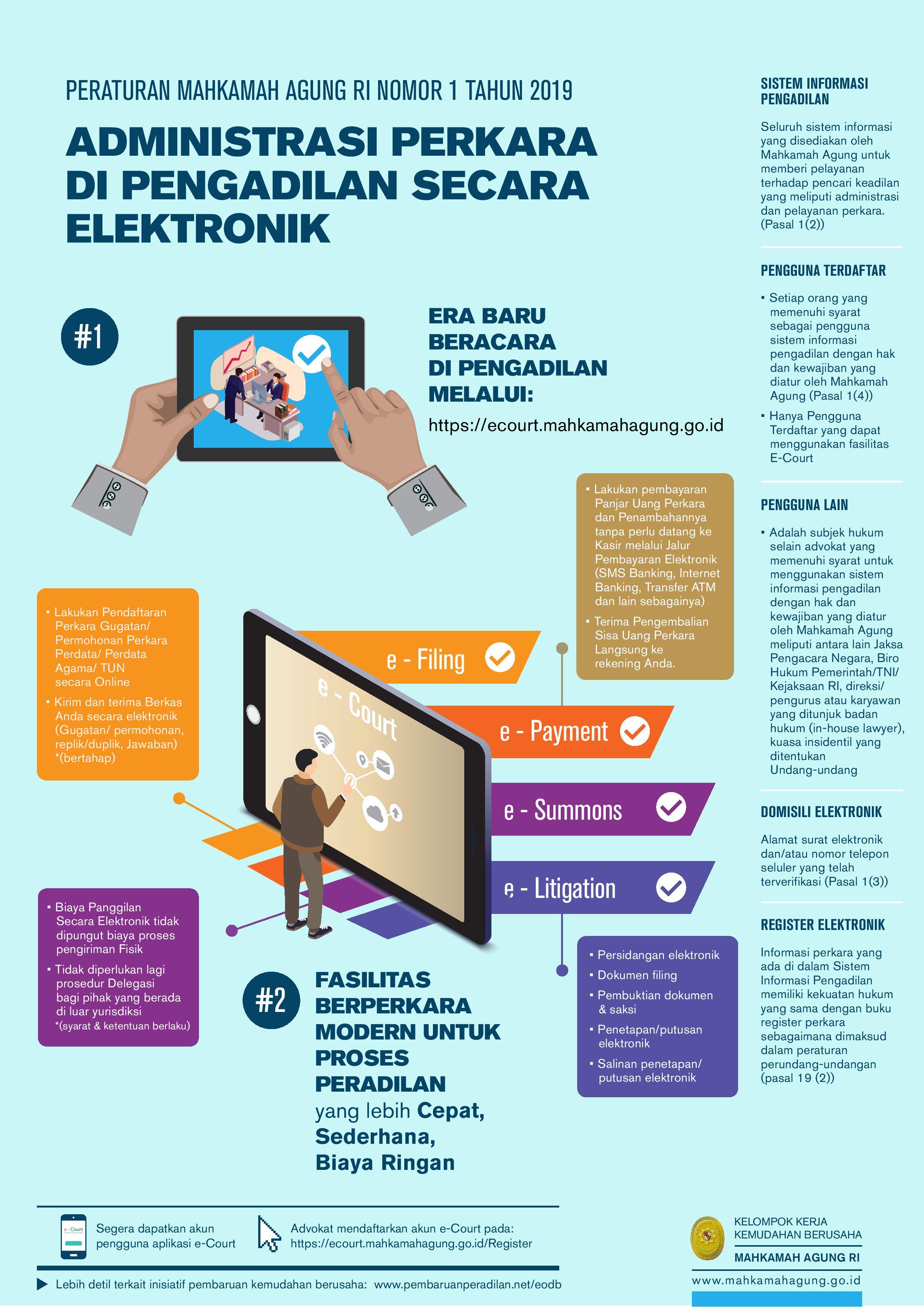 Infographic-Pembaruan_Peradilan-MA-Compiled_2020_04