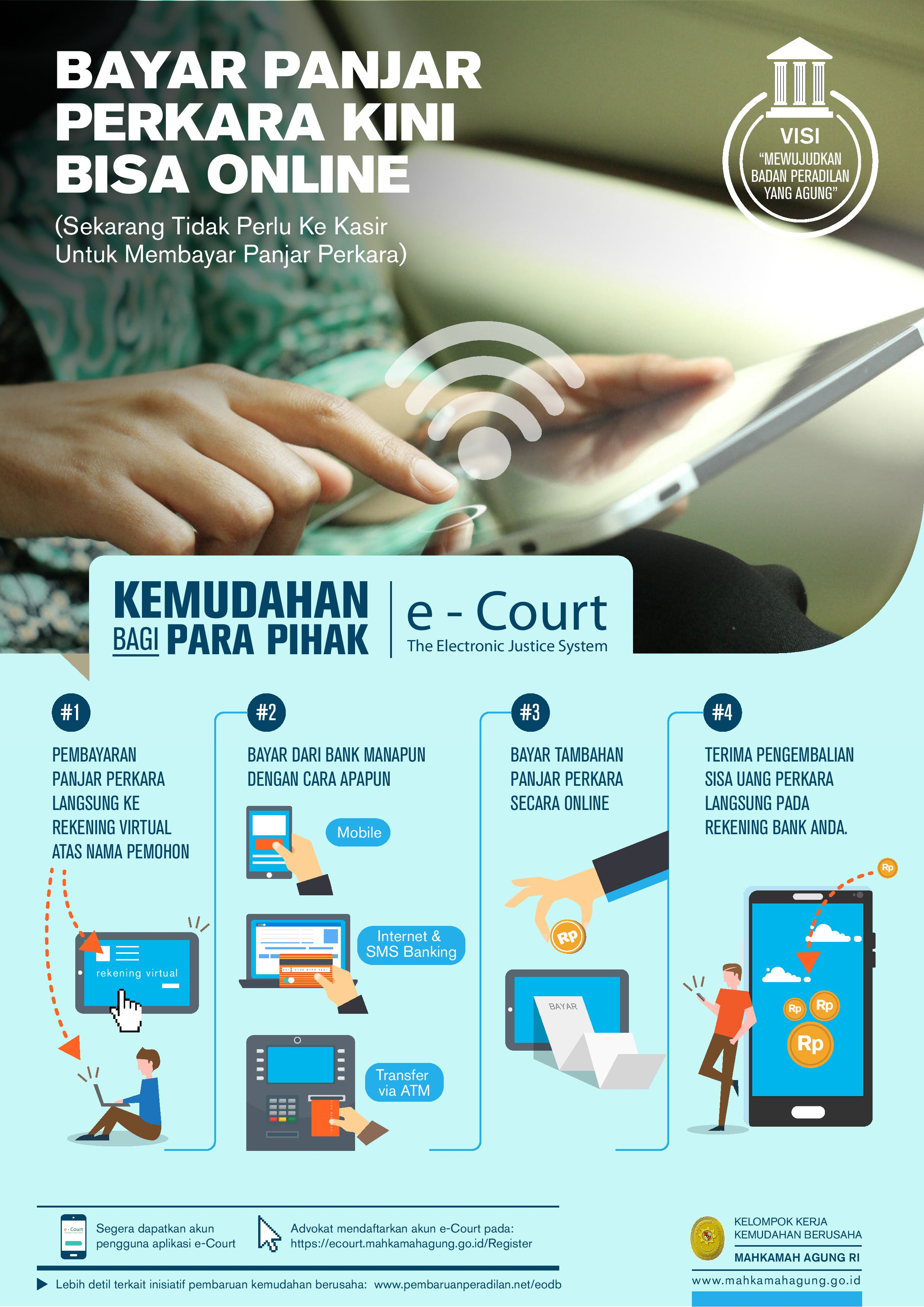 Infographic-Pembaruan_Peradilan-MA-Compiled_2020_05