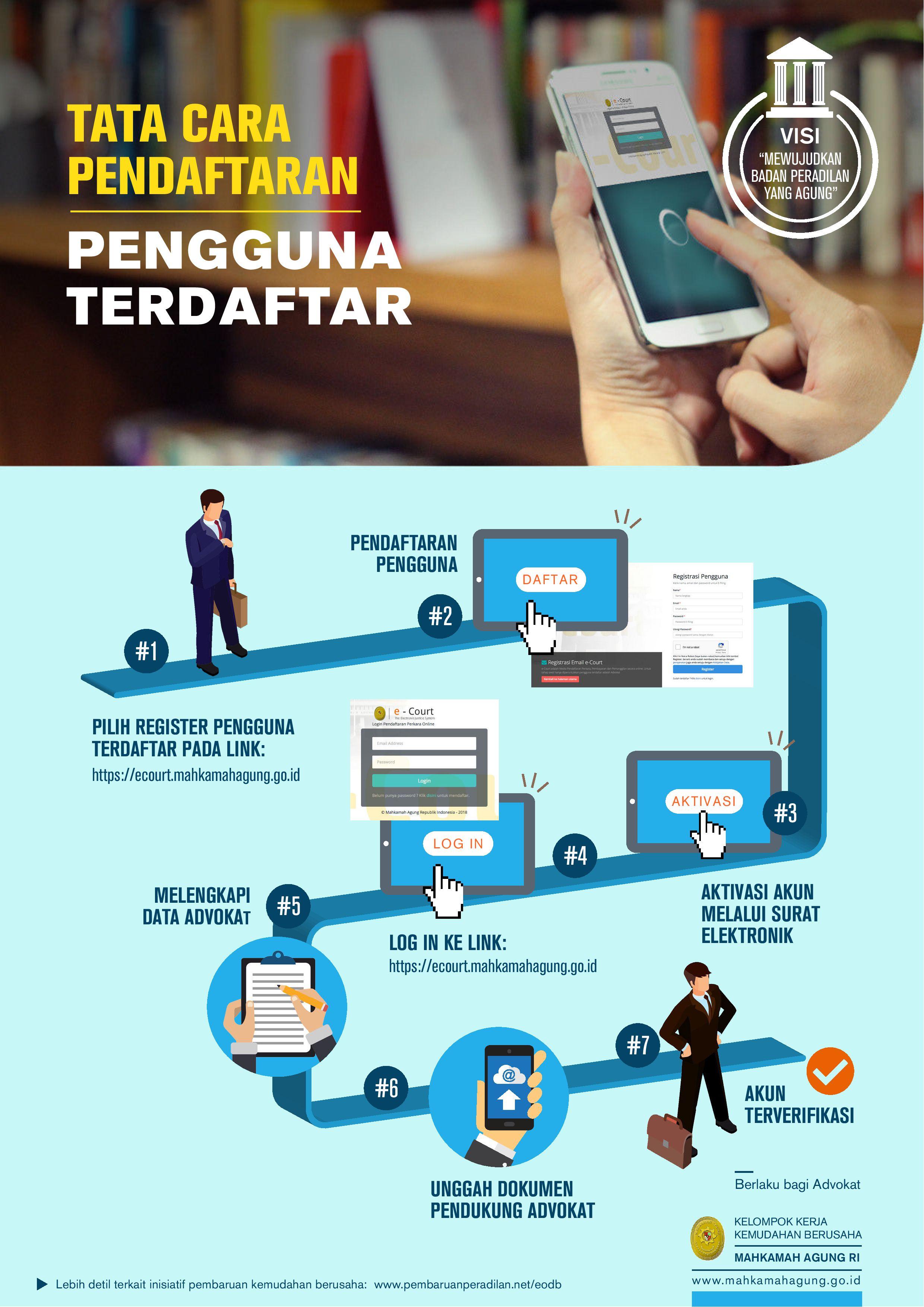 Infographic-Pembaruan_Peradilan-MA-Compiled_2020_06