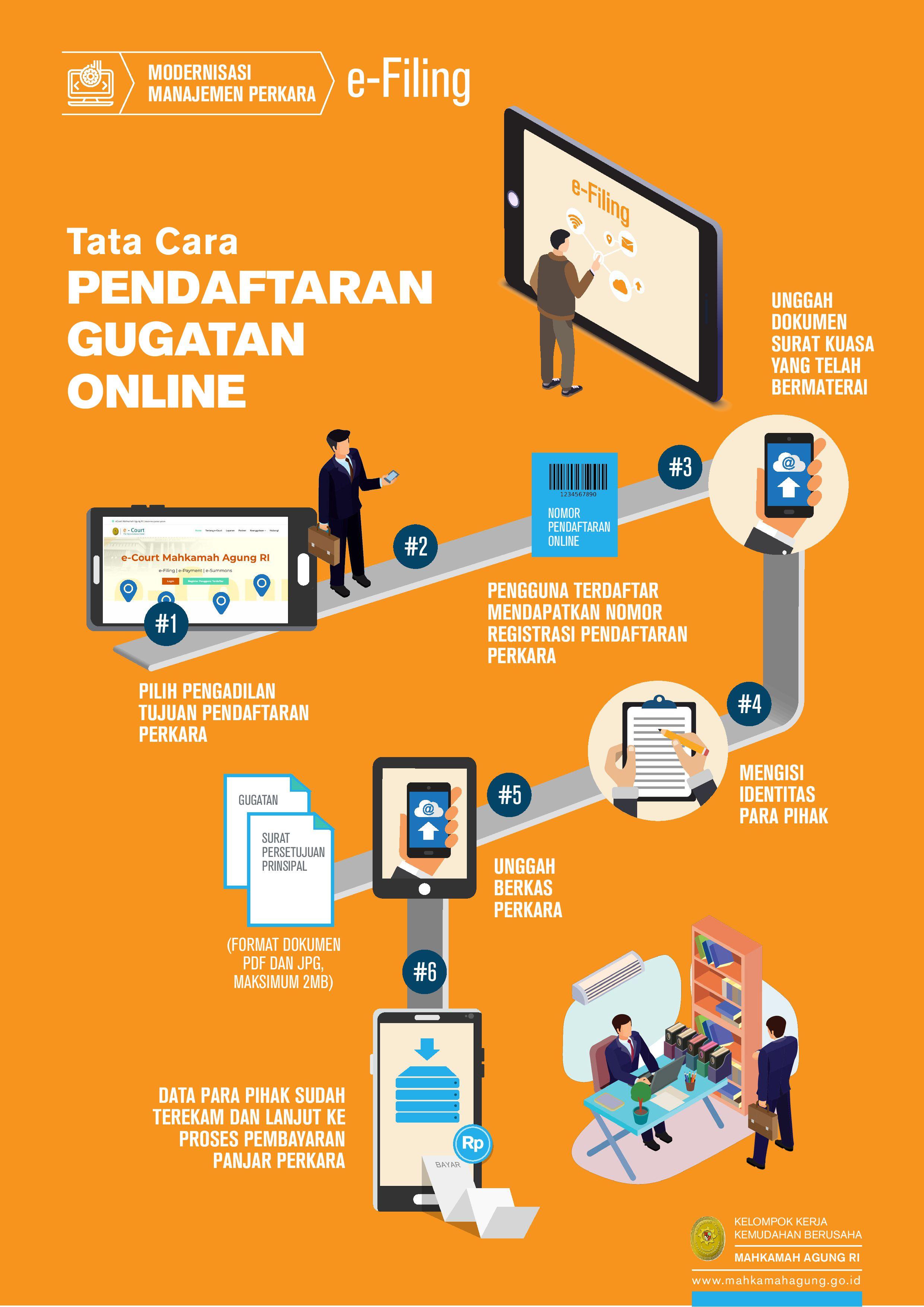 Infographic-Pembaruan_Peradilan-MA-Compiled_2020_07