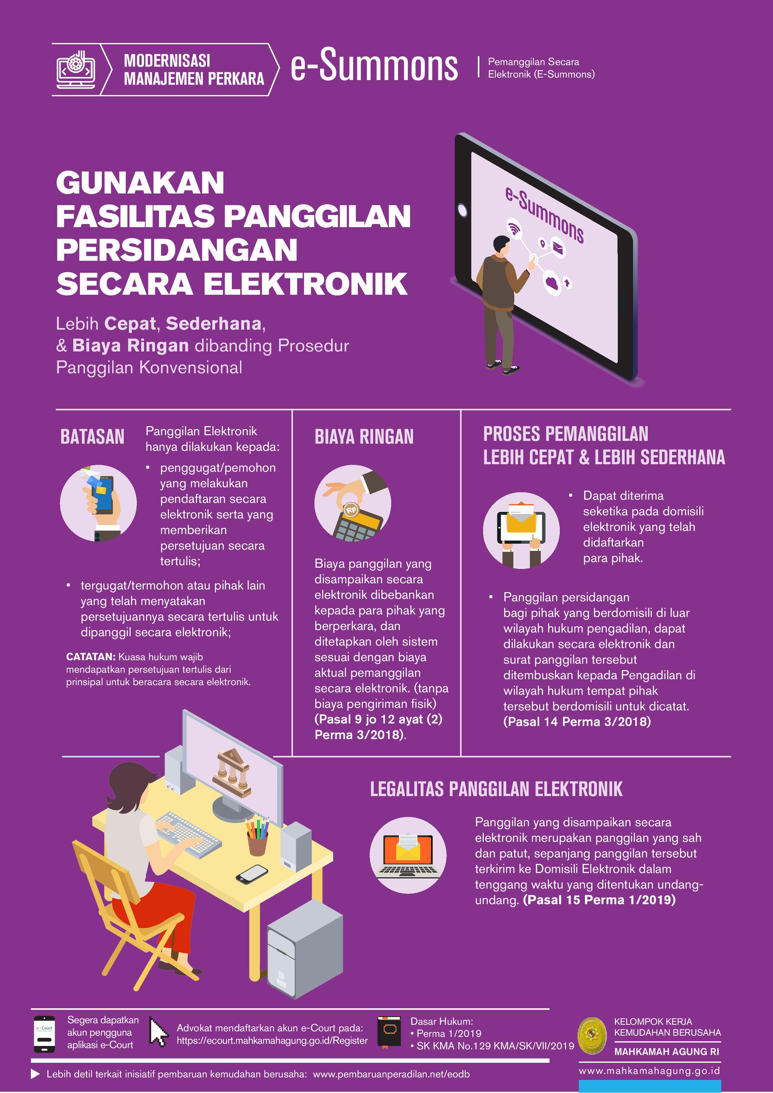 Infographic-Pembaruan_Peradilan-MA-Compiled_2020_09