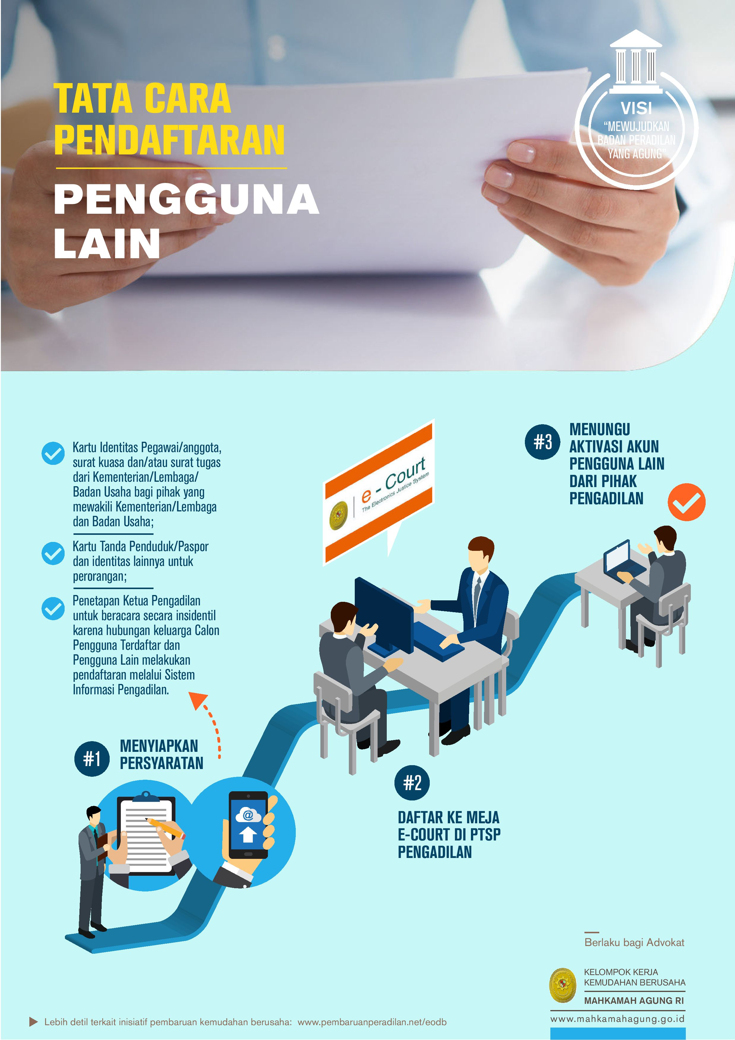 Infographic-Pembaruan_Peradilan-MA-Compiled_2020_10