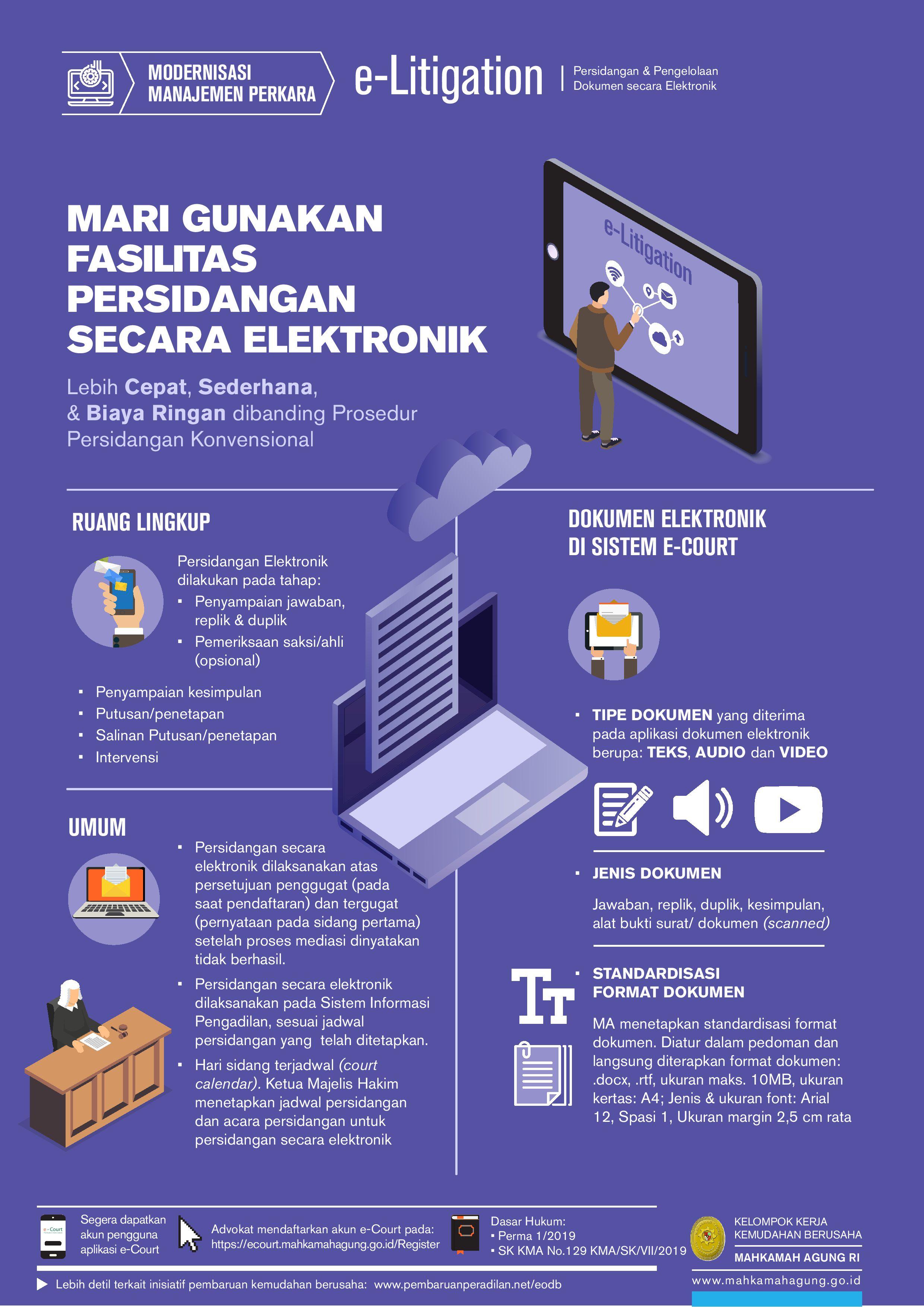 Infographic-Pembaruan_Peradilan-MA-Compiled_2020_11